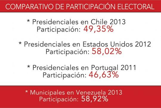 Resultados elecciones de Alcaldes 8D