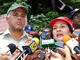 Alcaldía de Caracas y Gobierno del Distrito Capital